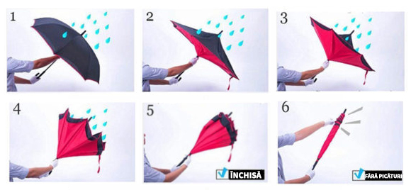 Avantaje umbrela reversibila de ploaie